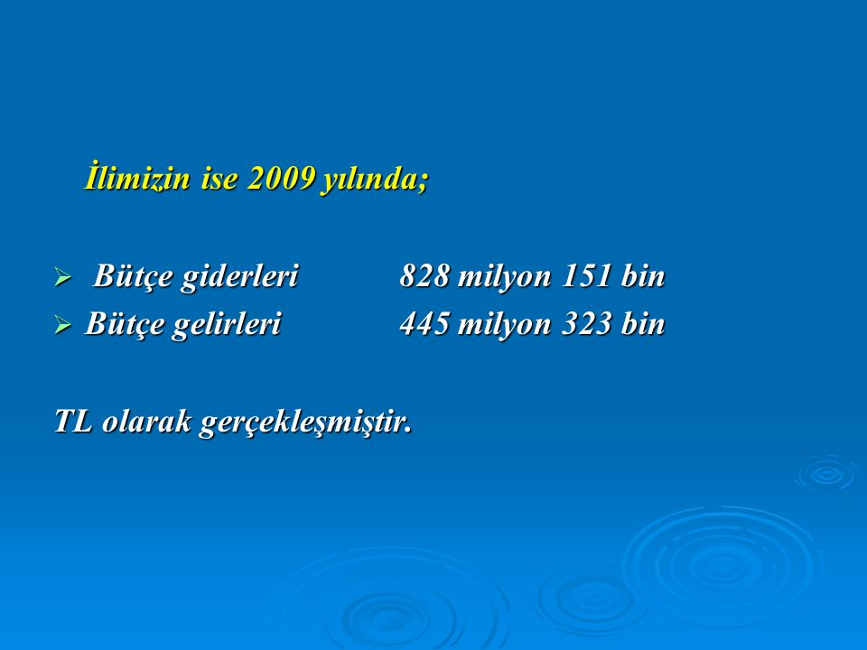 İlimizin ise 2009 yılında; Bütçe giderleri 828 milyon 151 bin. Bütçe gelirleri 445 milyon 323 bin.