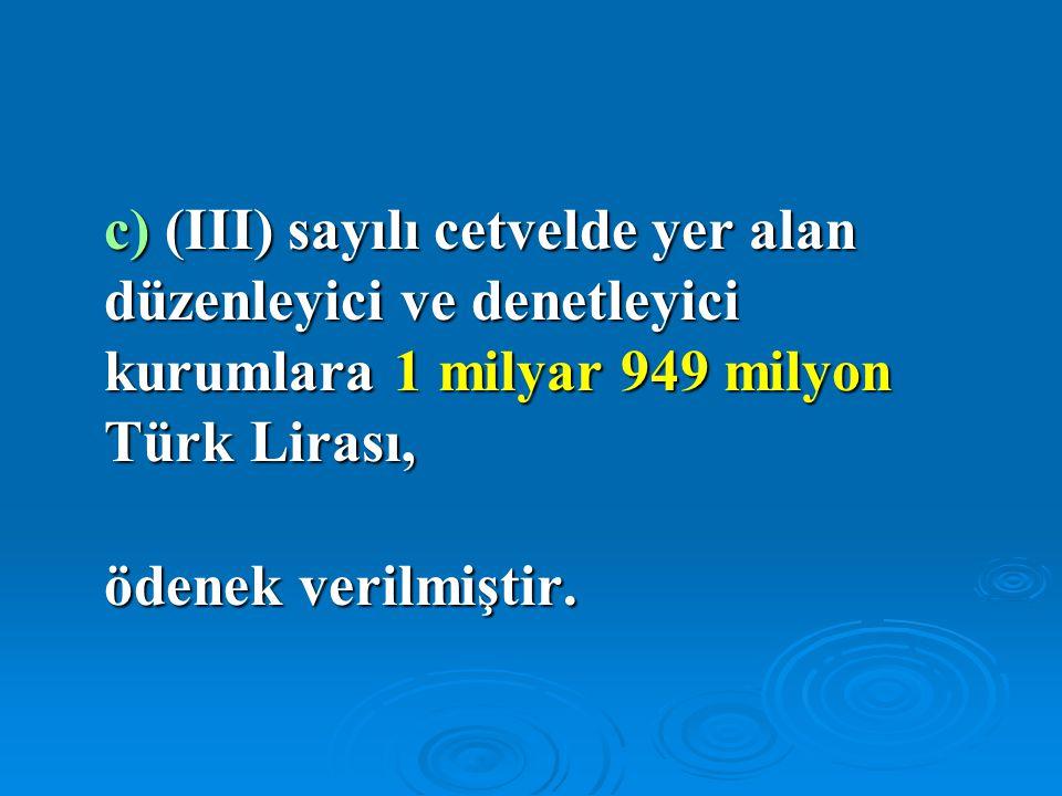 c) (III) sayılı cetvelde yer alan düzenleyici ve denetleyici kurumlara 1 milyar 949 milyon Türk Lirası,