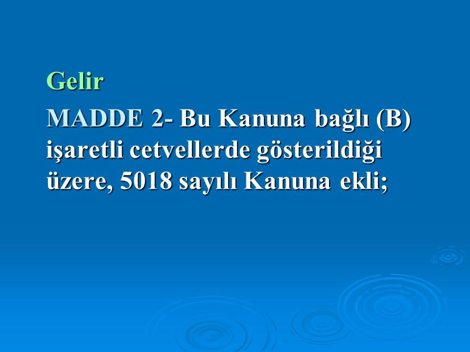 Gelir MADDE 2- Bu Kanuna bağlı (B) işaretli cetvellerde gösterildiği üzere, 5018 sayılı Kanuna ekli;