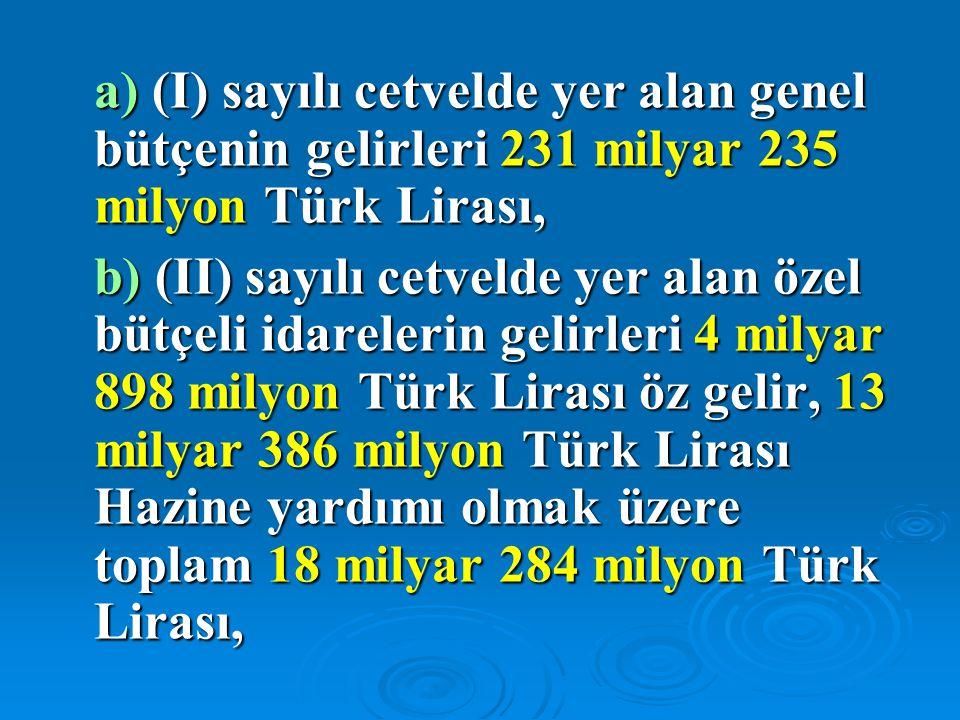 a) (I) sayılı cetvelde yer alan genel bütçenin gelirleri 231 milyar 235 milyon Türk Lirası,