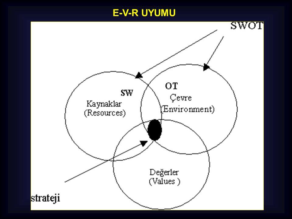 E-V-R UYUMU