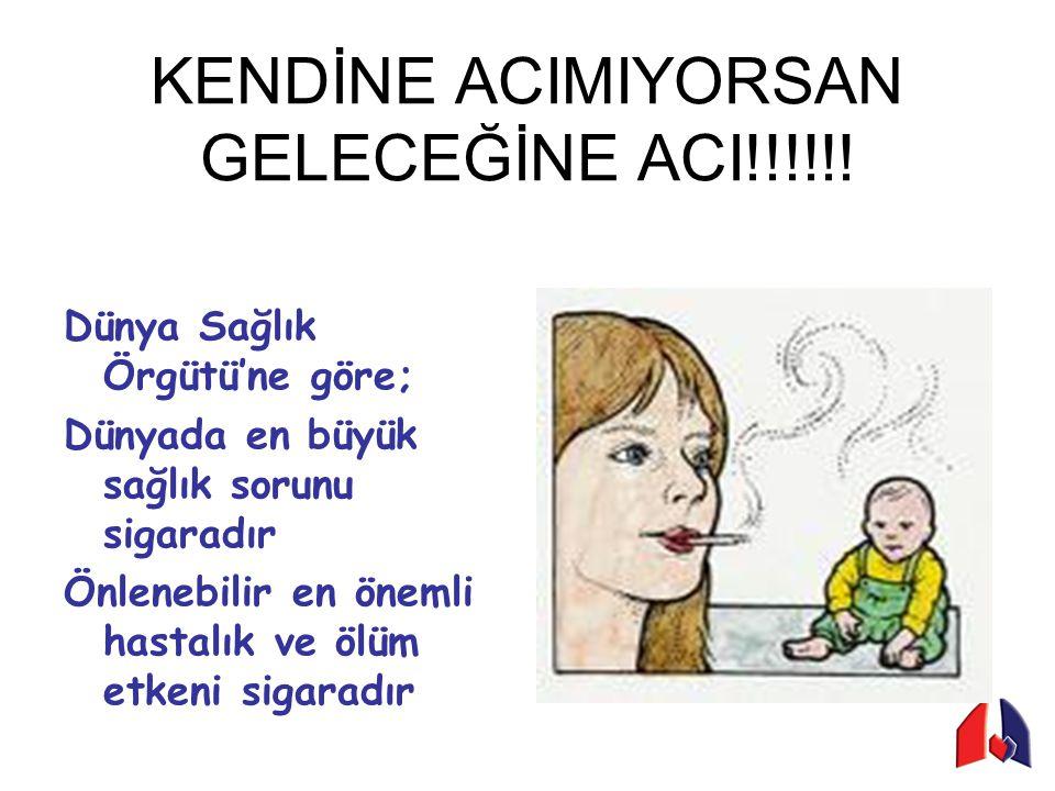 KENDİNE ACIMIYORSAN GELECEĞİNE ACI!!!!!!