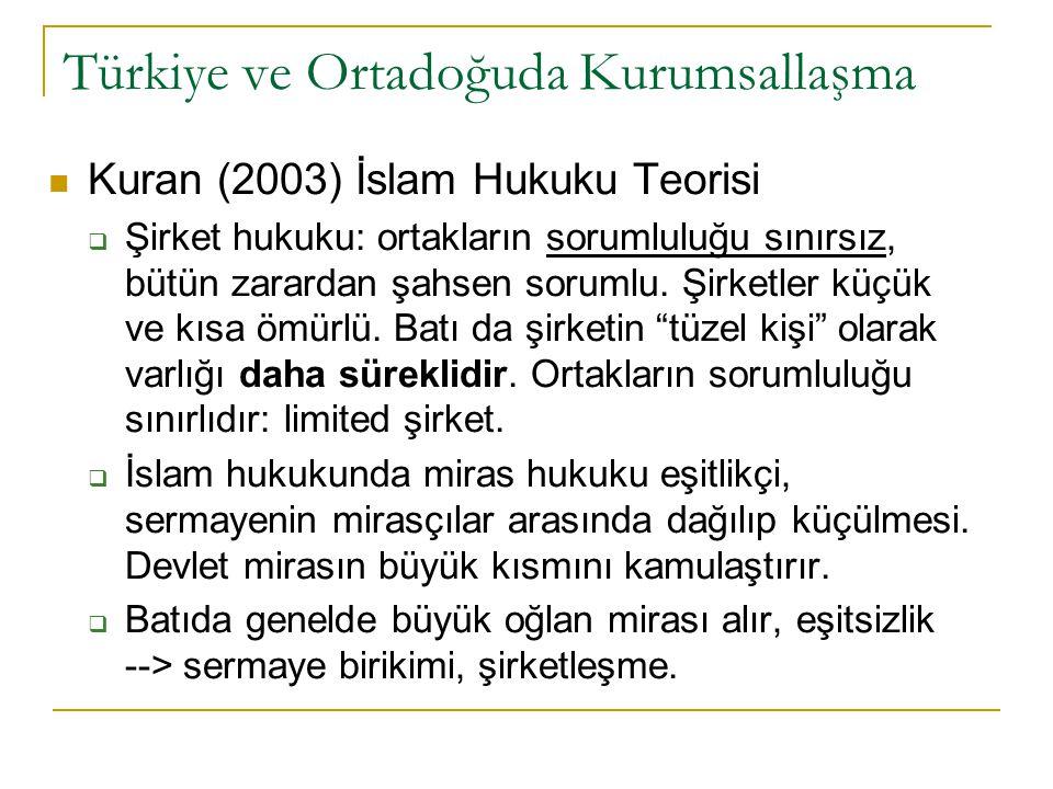 Türkiye ve Ortadoğuda Kurumsallaşma