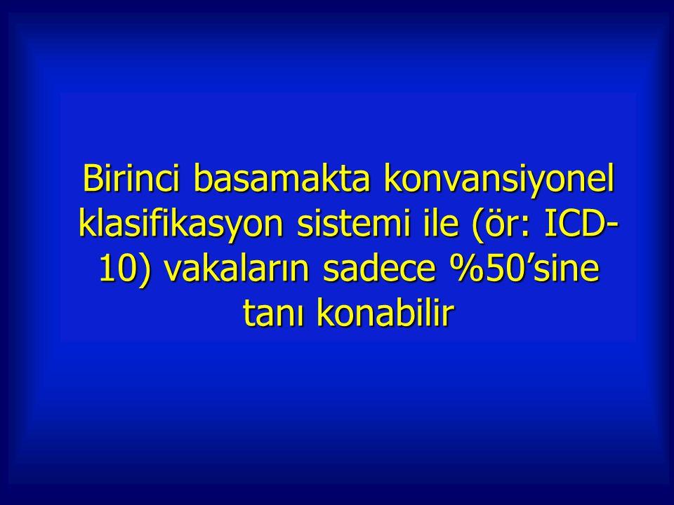 Birinci basamakta konvansiyonel klasifikasyon sistemi ile (ör: ICD-10) vakaların sadece %50'sine tanı konabilir