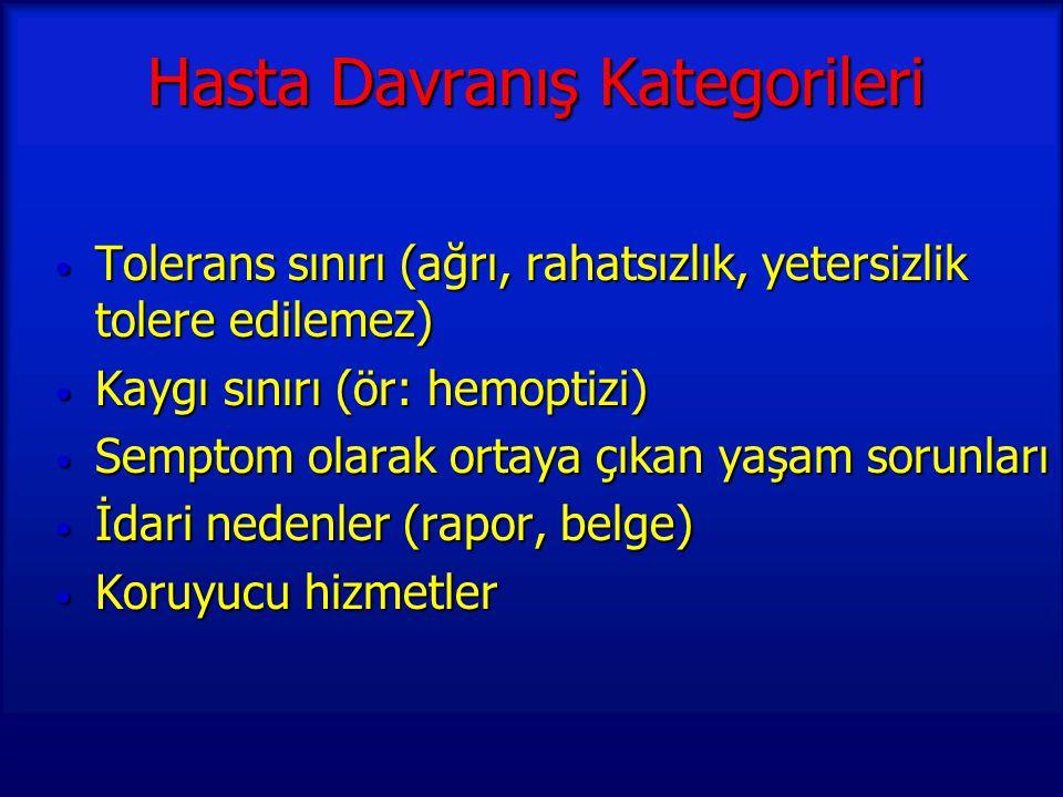 Hasta Davranış Kategorileri
