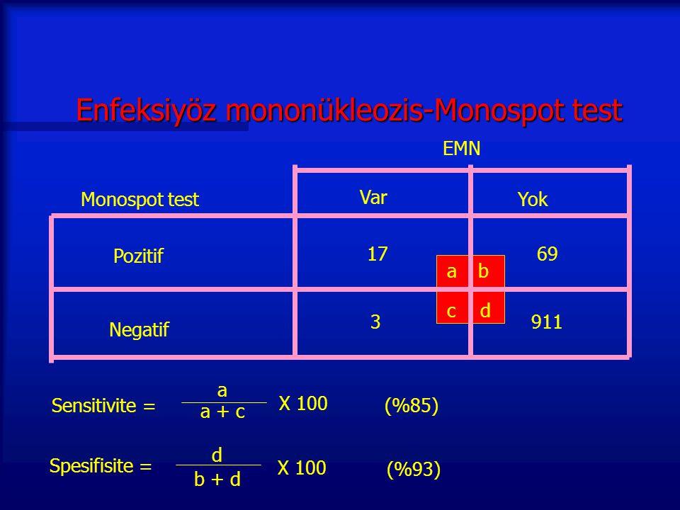 Enfeksiyöz mononükleozis-Monospot test