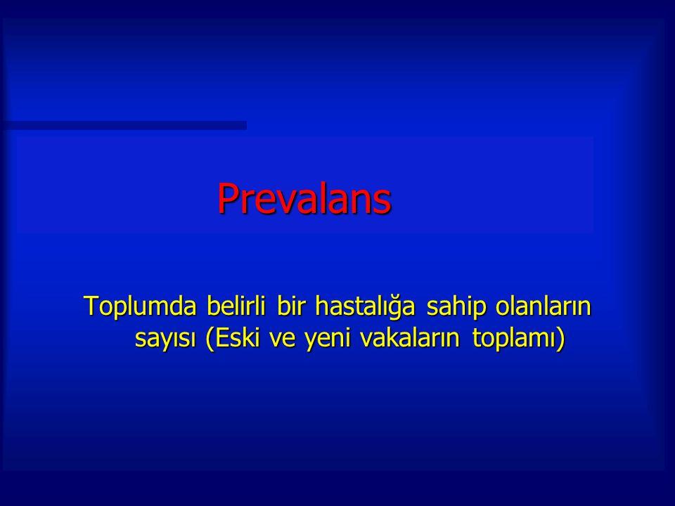 Prevalans Toplumda belirli bir hastalığa sahip olanların sayısı (Eski ve yeni vakaların toplamı)