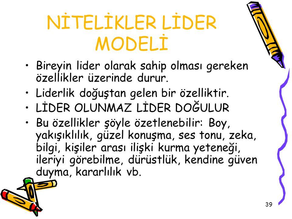 NİTELİKLER LİDER MODELİ