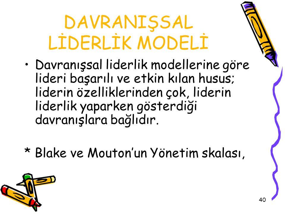 DAVRANIŞSAL LİDERLİK MODELİ
