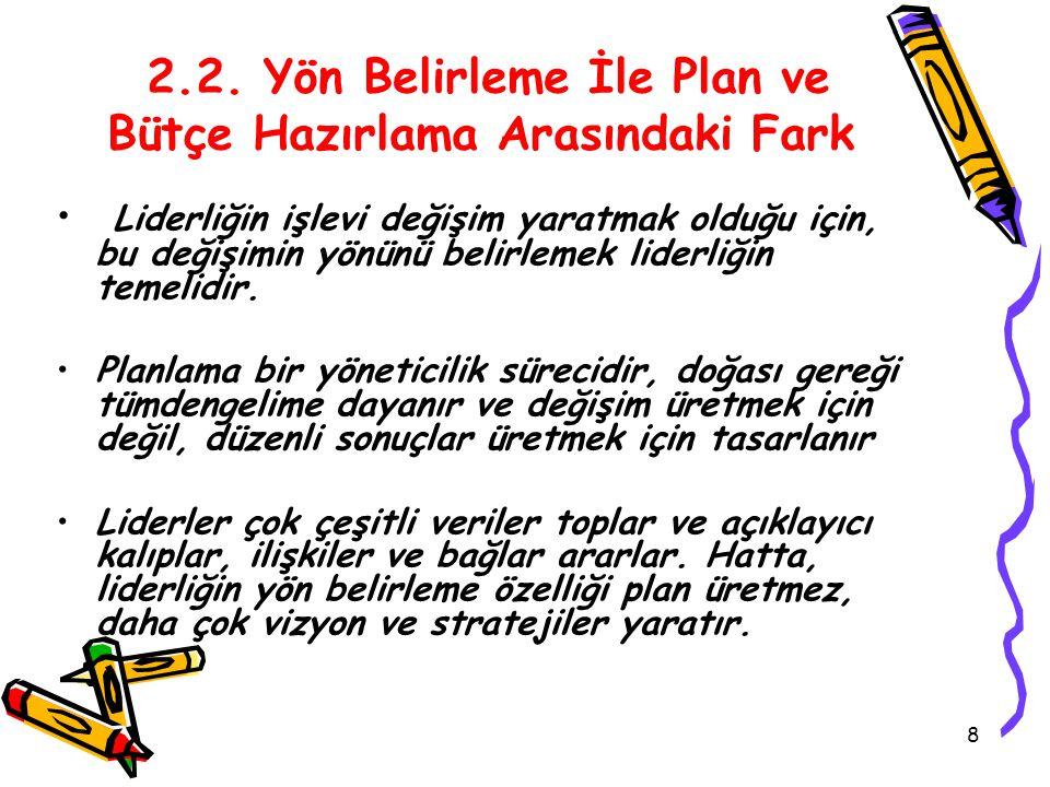 2.2. Yön Belirleme İle Plan ve Bütçe Hazırlama Arasındaki Fark