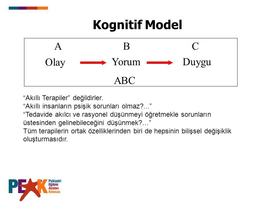 Kognitif Model A B C Olay Yorum Duygu ABC