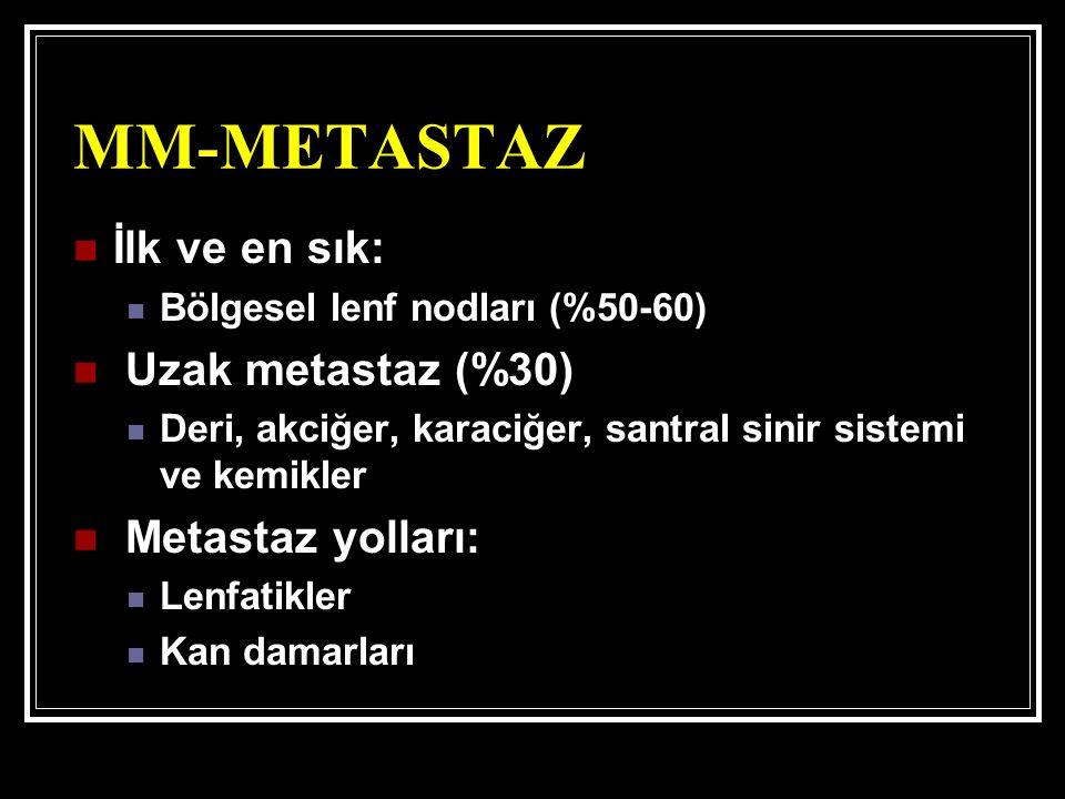 MM-METASTAZ İlk ve en sık: Uzak metastaz (%30) Metastaz yolları: