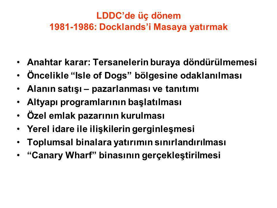 LDDC'de üç dönem 1981-1986: Docklands'i Masaya yatırmak