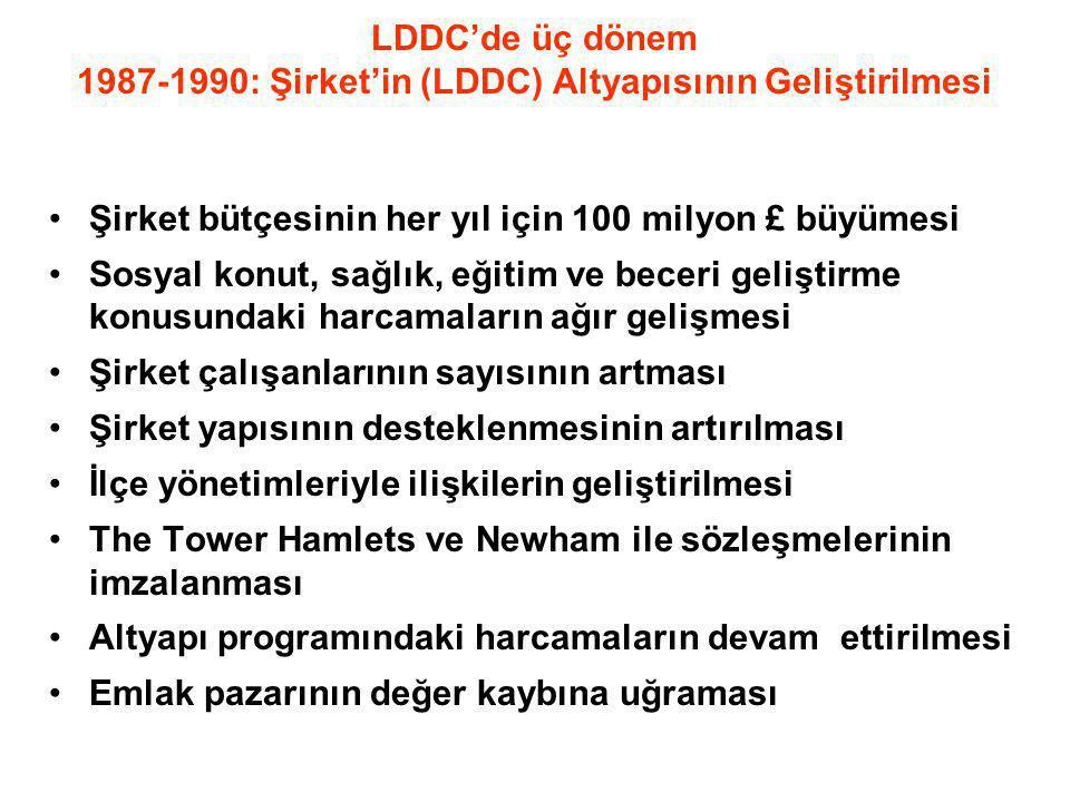 LDDC'de üç dönem 1987-1990: Şirket'in (LDDC) Altyapısının Geliştirilmesi