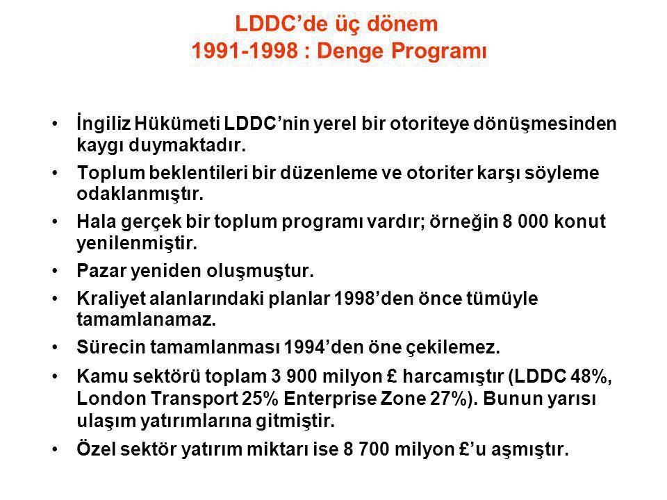 LDDC'de üç dönem 1991-1998 : Denge Programı