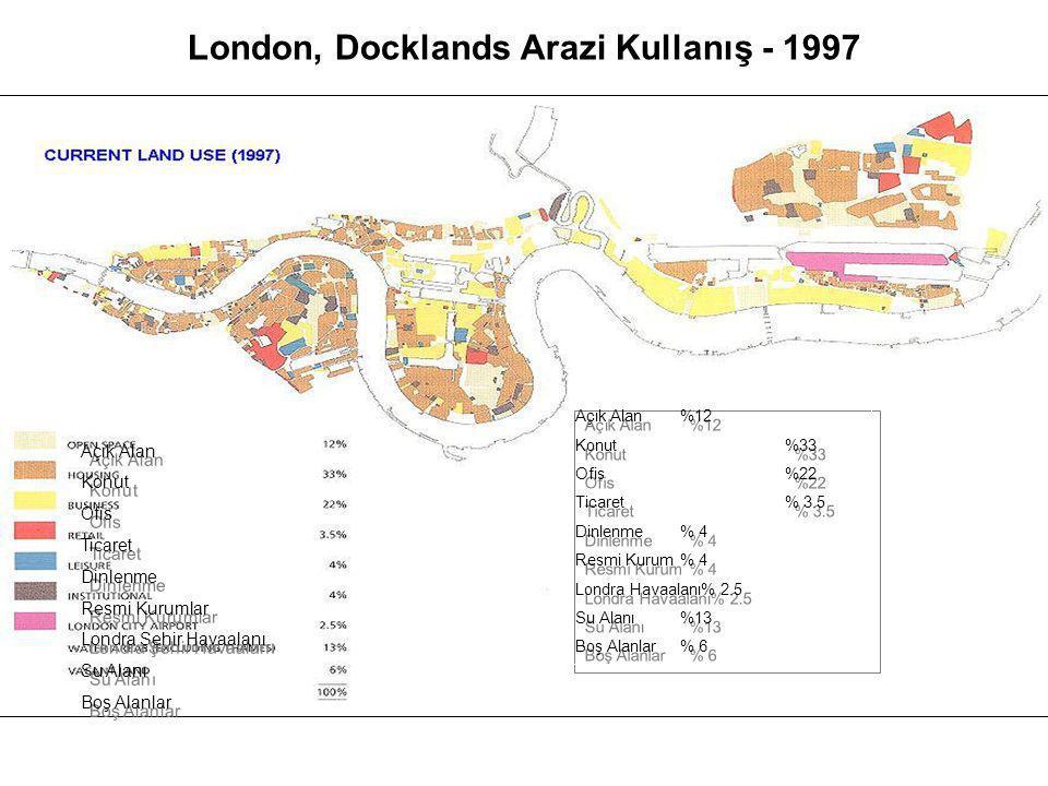 London, Docklands Arazi Kullanış - 1997