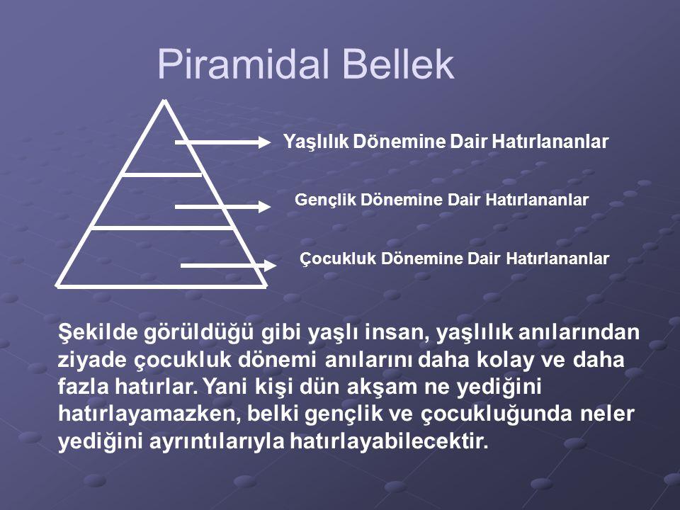 Piramidal Bellek Yaşlılık Dönemine Dair Hatırlananlar. Gençlik Dönemine Dair Hatırlananlar. Çocukluk Dönemine Dair Hatırlananlar.