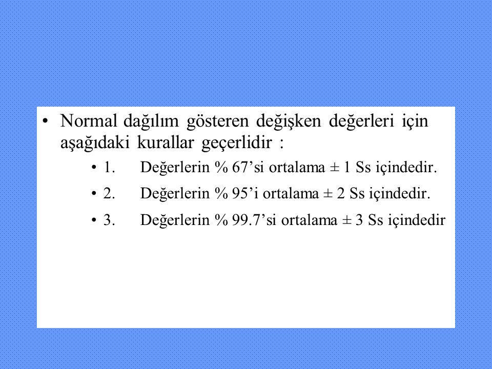 Normal dağılım gösteren değişken değerleri için aşağıdaki kurallar geçerlidir :