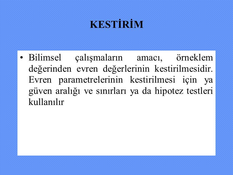 KESTİRİM