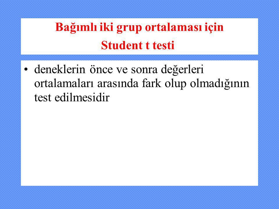 Bağımlı iki grup ortalaması için Student t testi