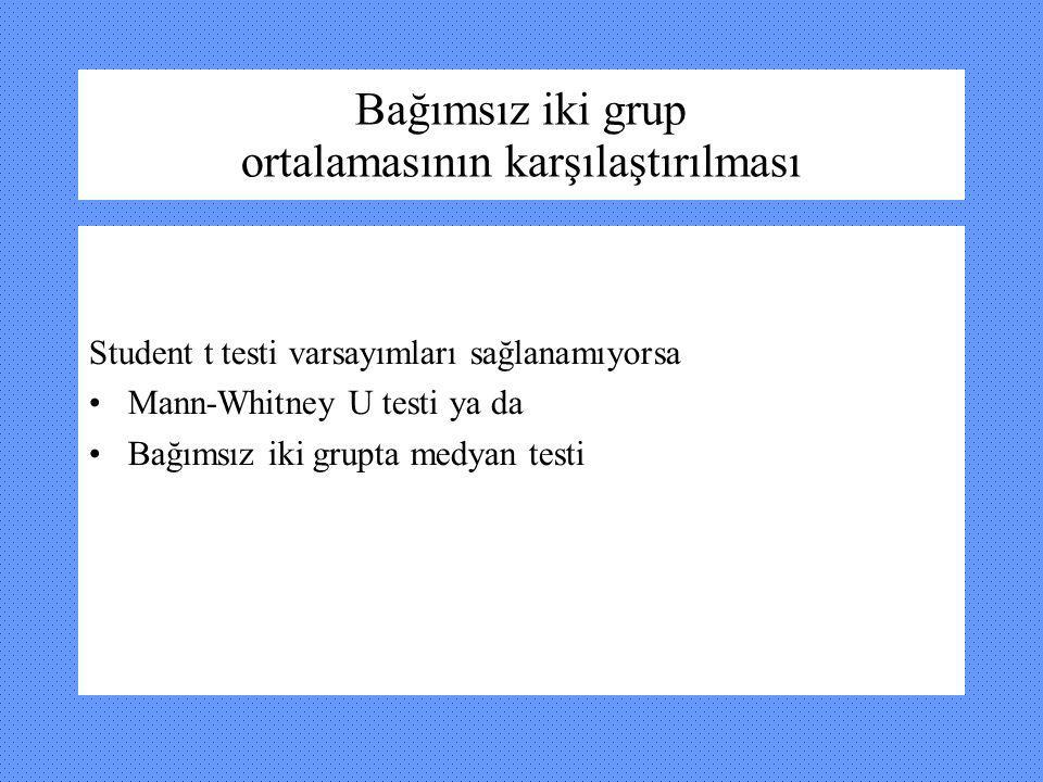 Bağımsız iki grup ortalamasının karşılaştırılması