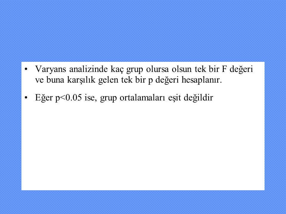 Varyans analizinde kaç grup olursa olsun tek bir F değeri ve buna karşılık gelen tek bir p değeri hesaplanır.