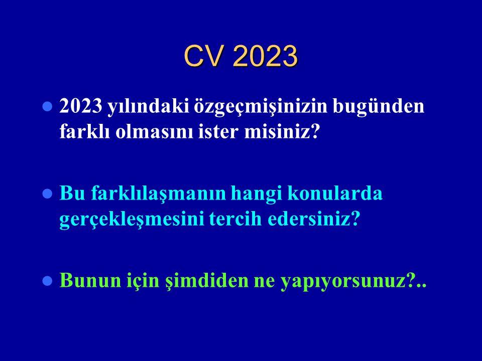 CV 2023 2023 yılındaki özgeçmişinizin bugünden farklı olmasını ister misiniz Bu farklılaşmanın hangi konularda gerçekleşmesini tercih edersiniz