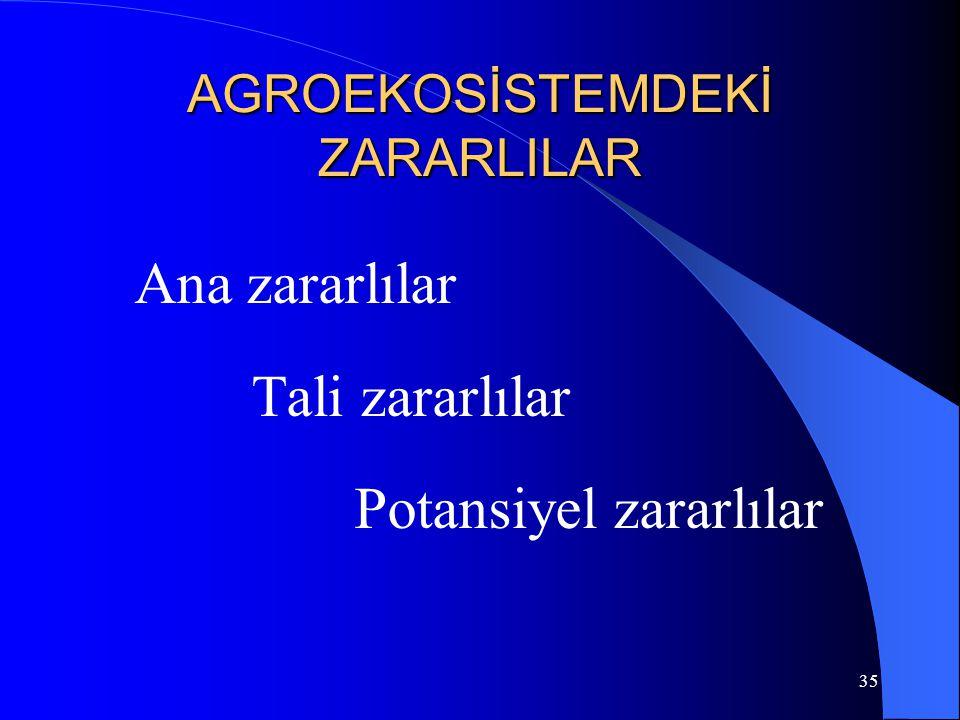 AGROEKOSİSTEMDEKİ ZARARLILAR