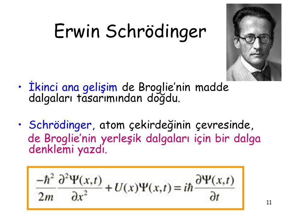 Erwin Schrödinger İkinci ana gelişim de Broglie'nin madde dalgaları tasarımından doğdu. Schrödinger, atom çekirdeğinin çevresinde,