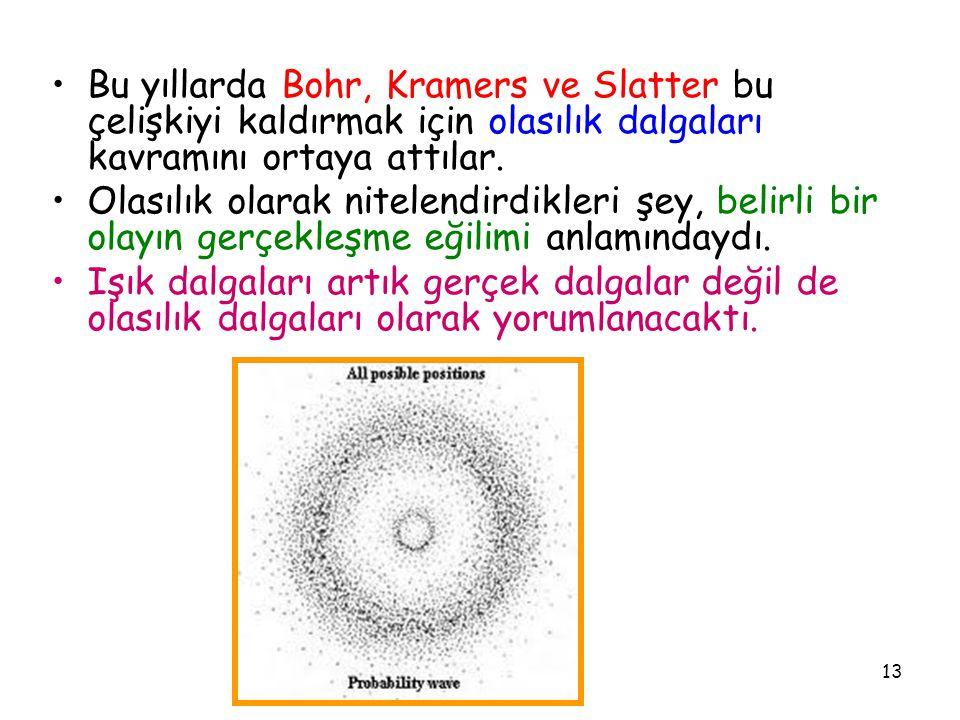 Bu yıllarda Bohr, Kramers ve Slatter bu çelişkiyi kaldırmak için olasılık dalgaları kavramını ortaya attılar.