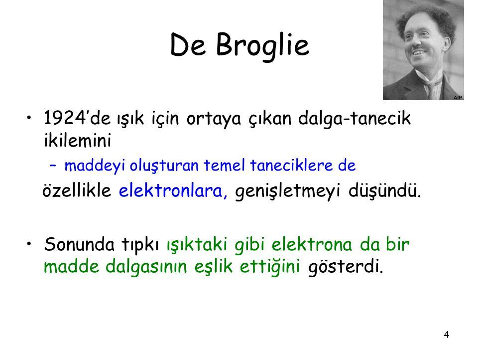 De Broglie 1924'de ışık için ortaya çıkan dalga-tanecik ikilemini