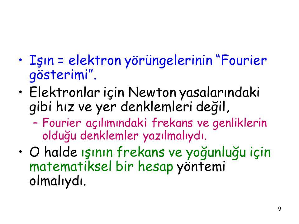 Işın = elektron yörüngelerinin Fourier gösterimi .