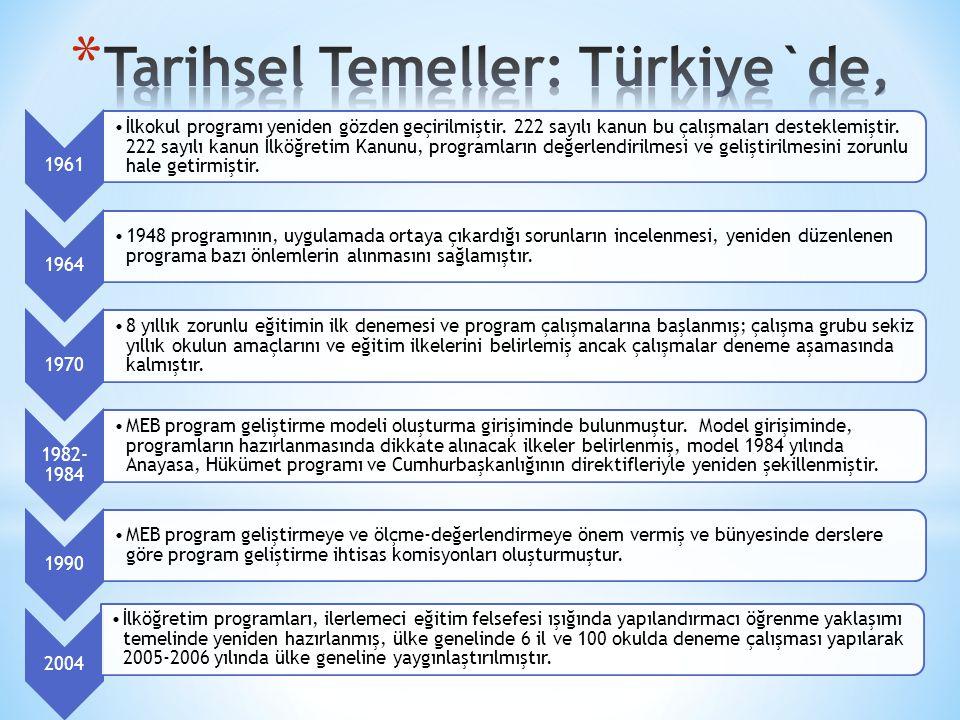 Tarihsel Temeller: Türkiye`de,