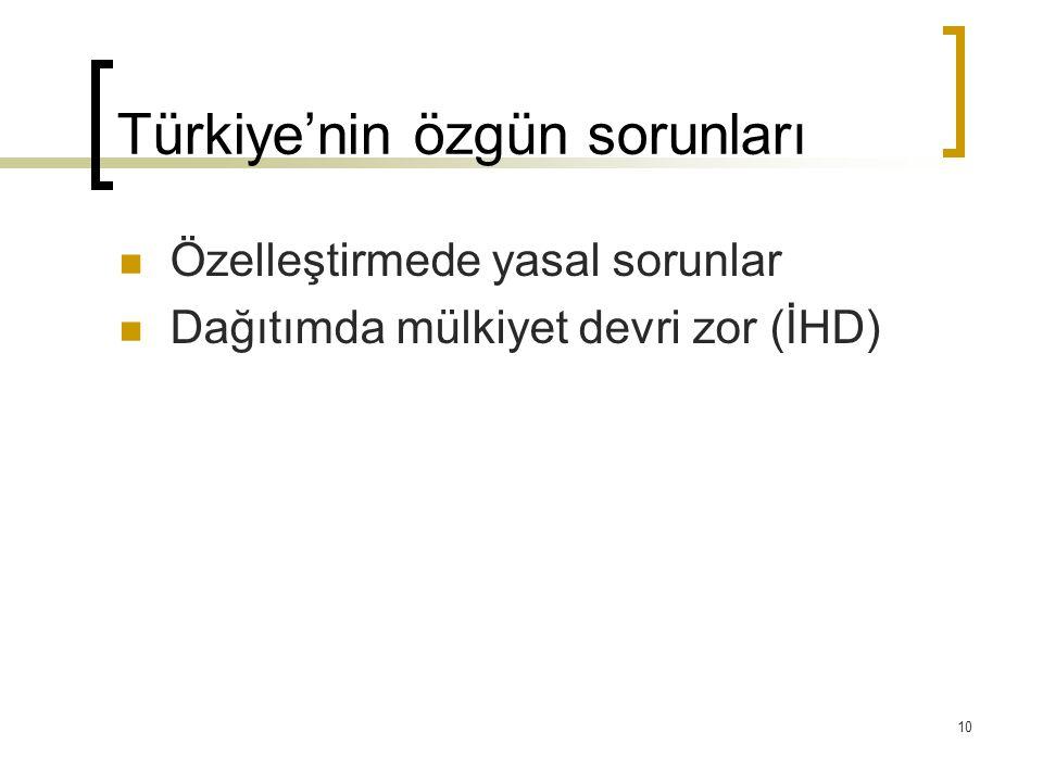 Türkiye'nin özgün sorunları
