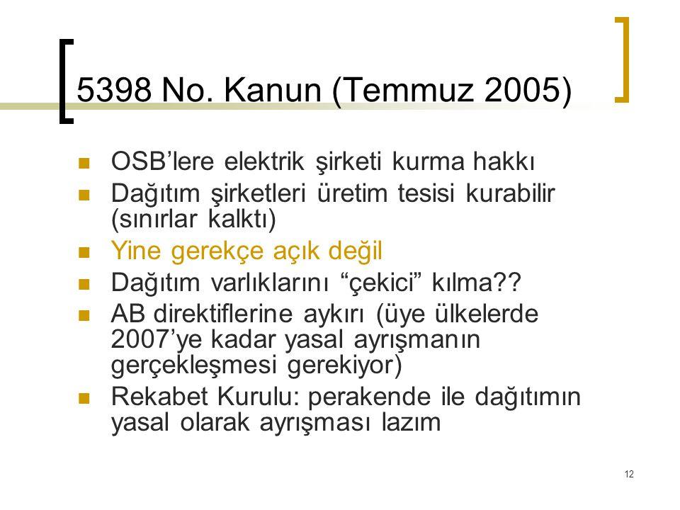 5398 No. Kanun (Temmuz 2005) OSB'lere elektrik şirketi kurma hakkı