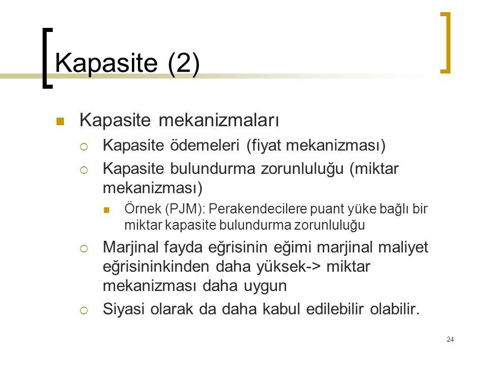 Kapasite (2) Kapasite mekanizmaları