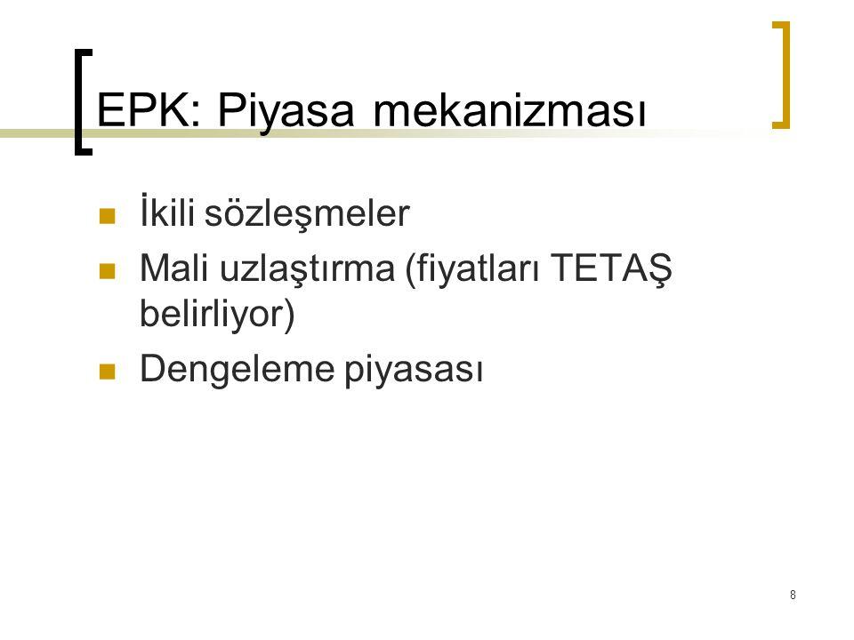 EPK: Piyasa mekanizması