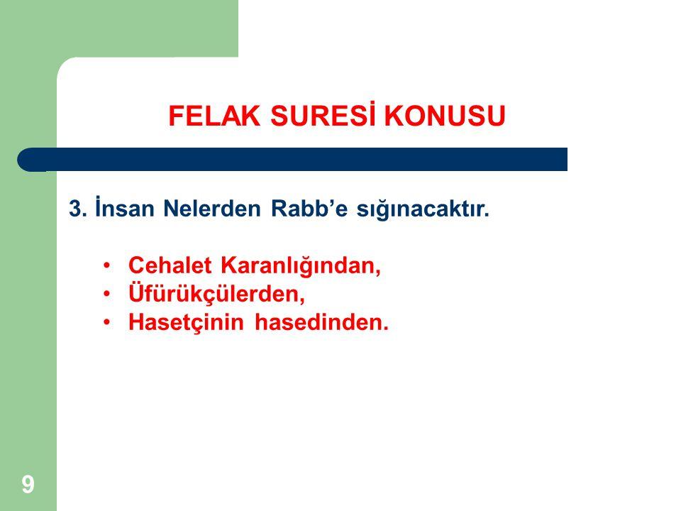 FELAK SURESİ KONUSU 3. İnsan Nelerden Rabb'e sığınacaktır.