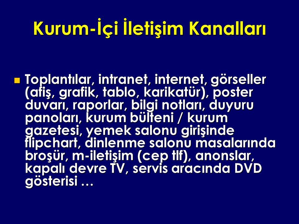 Kurum-İçi İletişim Kanalları