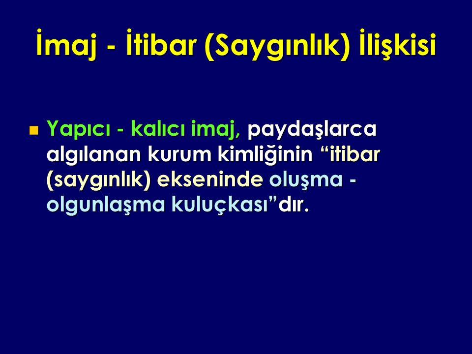 İmaj - İtibar (Saygınlık) İlişkisi