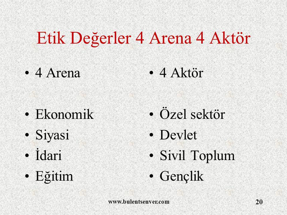 Etik Değerler 4 Arena 4 Aktör