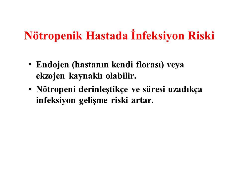Nötropenik Hastada İnfeksiyon Riski