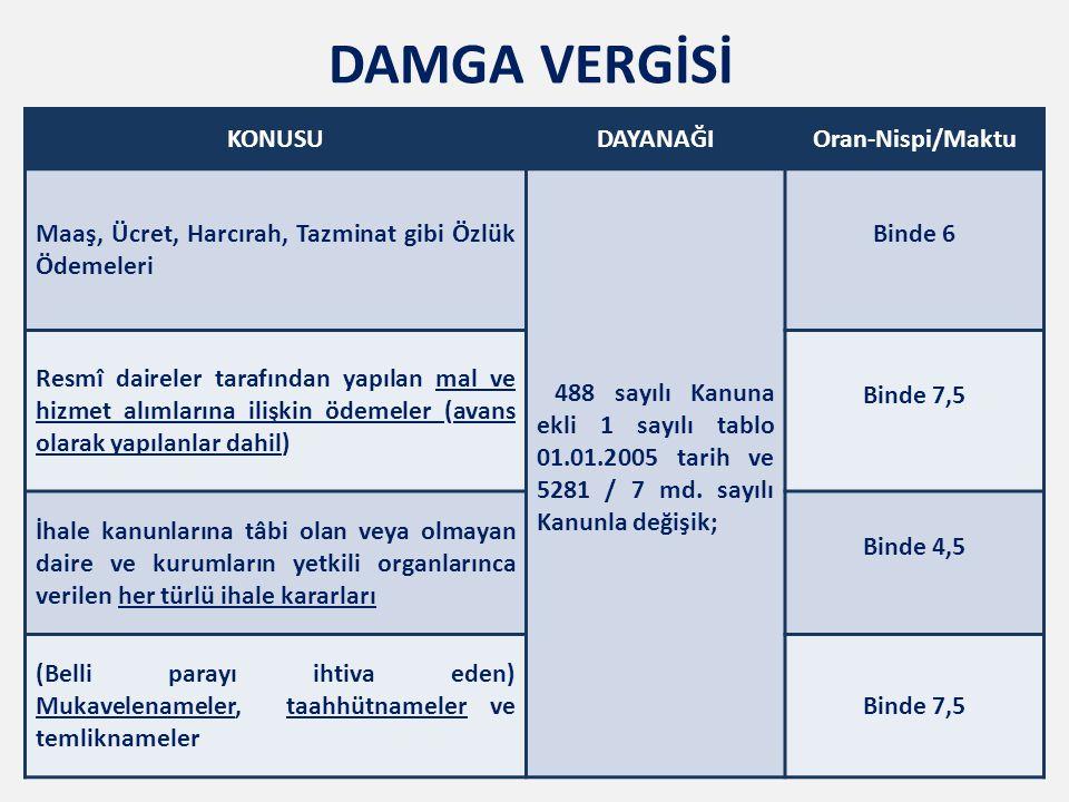 DAMGA VERGİSİ KONUSU DAYANAĞI Oran-Nispi/Maktu