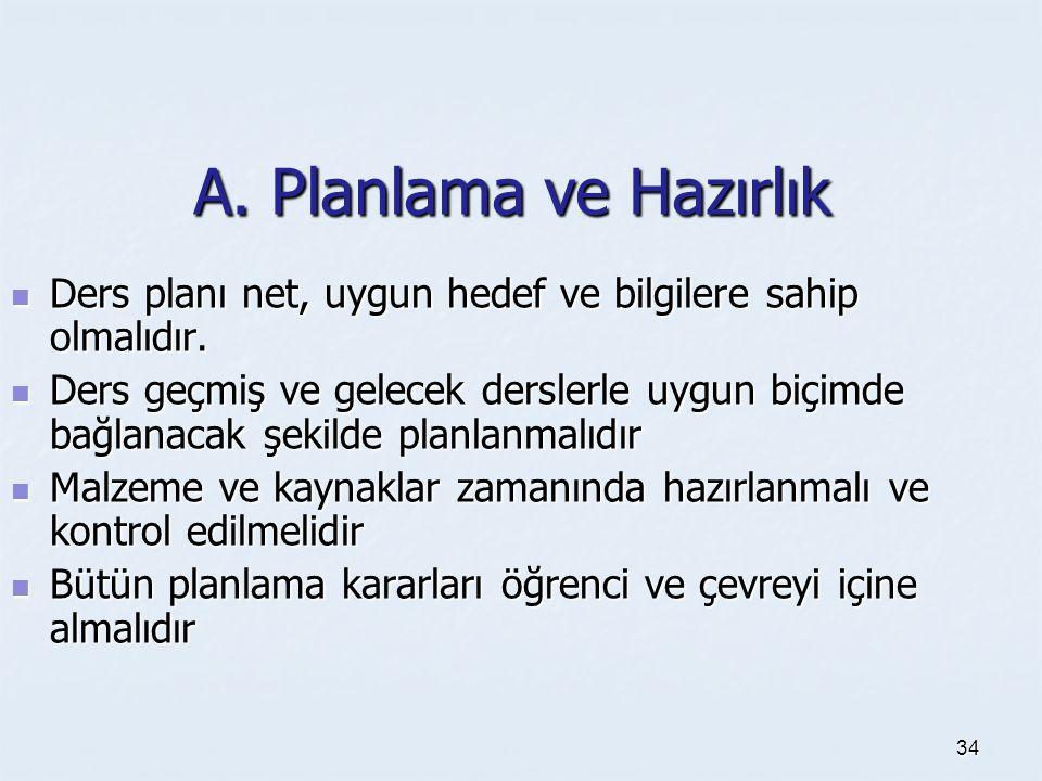 A. Planlama ve Hazırlık Ders planı net, uygun hedef ve bilgilere sahip olmalıdır.
