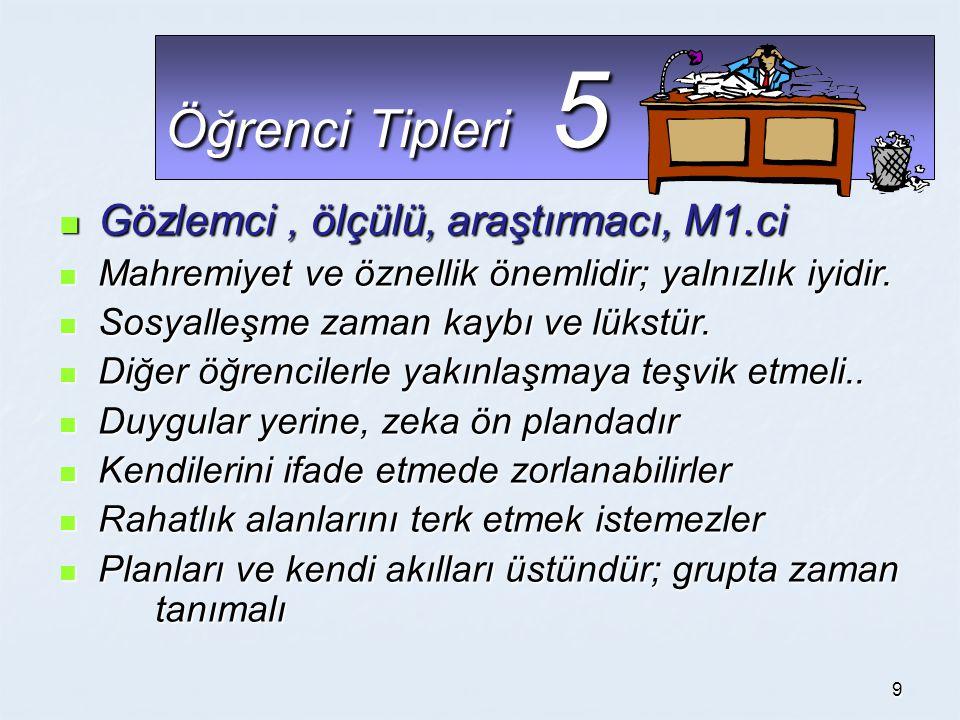 Öğrenci Tipleri 5 Gözlemci , ölçülü, araştırmacı, M1.ci