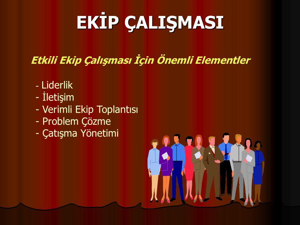 EKİP ÇALIŞMASI Etkili Ekip Çalışması İçin Önemli Elementler - Liderlik
