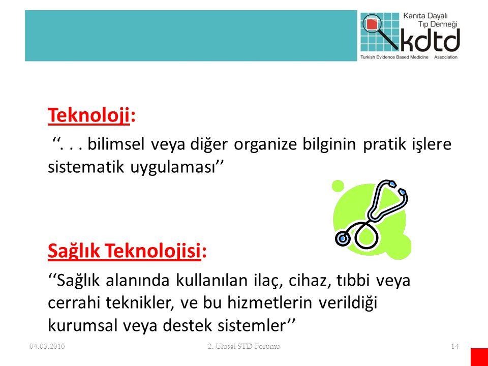 Teknoloji: Sağlık Teknolojisi: