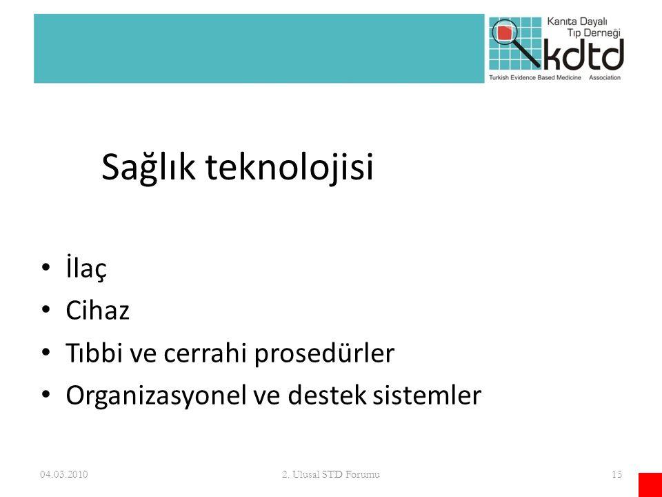 Sağlık teknolojisi İlaç Cihaz Tıbbi ve cerrahi prosedürler