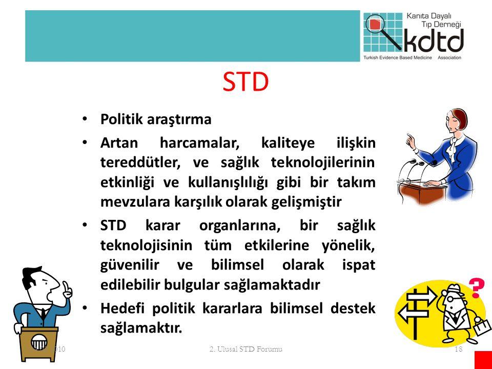 STD Politik araştırma.