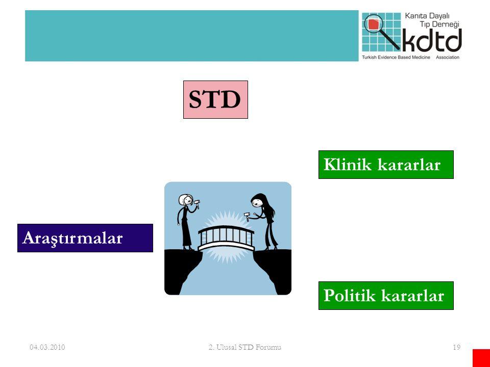 STD Klinik kararlar Araştırmalar Politik kararlar 04.03.2010